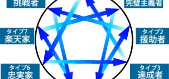 <開催終了>11/25(日)【&#x1f41d;マルハチ会(本体)】エニアグラムを学ぼう!〜入門編〜
