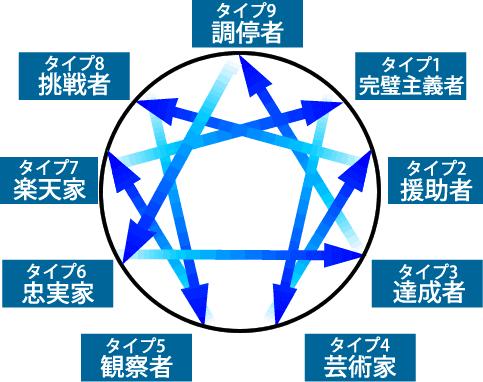 18C28A94-9F23-4CF4-AA86-663C2E2315D2