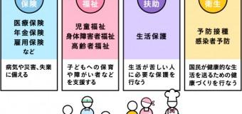 <開催終了>1/27(日)【⑧ライフプランニング勉強部】社会保険制度を0から学ぼう!