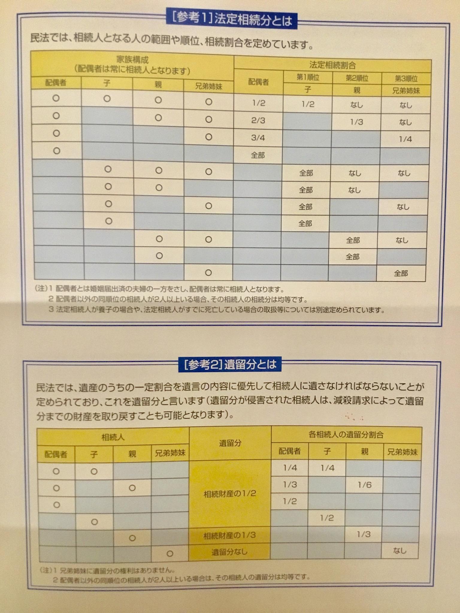 3D66D5B4-A902-49F4-B6AE-BDF9D2F85B0F