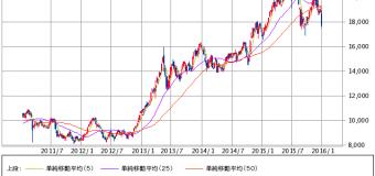 【第2回LP部:活動報告】⭐️初心者向け⭐️株式投資セミナー