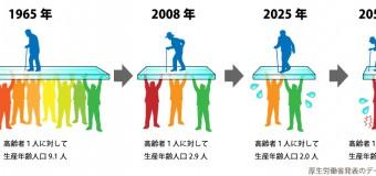 <開催終了>1/28(日)【⑧LP部】2025年問題・2035年問題を学び、今後の将来設計を考える