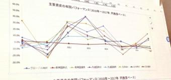 【⑧LP部:活動報告】第2期投資実践塾:4月~6月:運用報告会